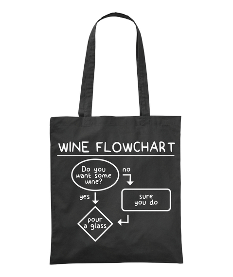 Wine Flowchart  Do You Want Some Wine? No Sure You Do Yes Pour A Glass Black Tote Bag Front